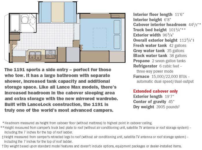 Slide in Truck Campers By Lance Camper Manufacturer – Lance Truck Camper Wiring Diagram